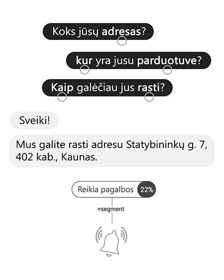 Messenger chatbot'as klientų aptarnavimui