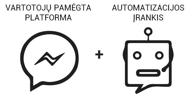 messenger-chatbots-verslui
